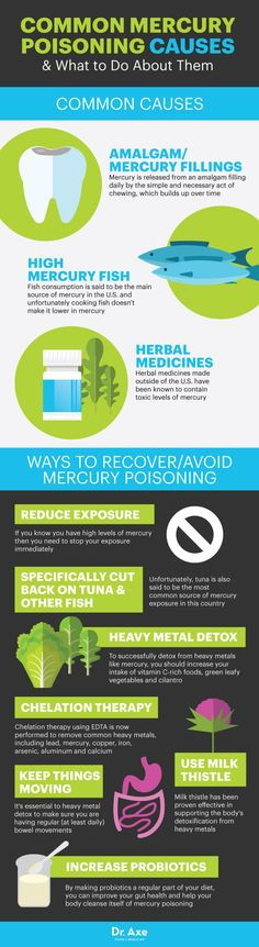 Mercury poisoning causes - Dr. Axe