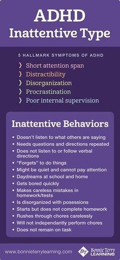 ADHD Inattentive Type Symptoms and Behaviors