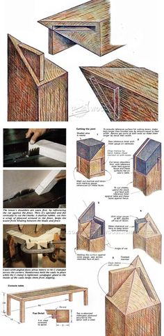 Three-May Miter Joint - Joinery Tips, Jigs and Techniques | WoodArchivist.com