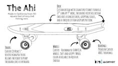 'The Ahi', a 27 inch performance cruiser skateboard made from recycled fishing nets. At 9 inches wide, the double kicktail design includes aconcave deckand gr
