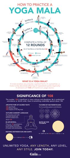 A mala, meaning garland in Sanskrit, evokes a circular, continuous form. In practice, a mala is the devoted offering of repeated cycles (typically in divisors of of mantra japa or yoga asana. - Yoga Mala: Surya Namaskar Mantra Meaning Yoga Fitness, Fitness Workouts, Physical Fitness, Weight Workouts, Fitness Top, Fitness Diet, Yoga Beginners, Yoga Mala, Yoga Meditation