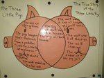 Venn Diagram comparing The Three Little Pigs to The True Story of the Three Little Pigs
