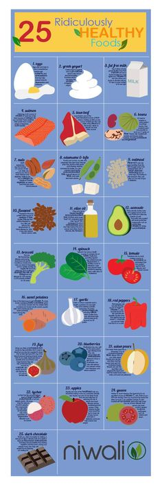 ridiculously healthy food