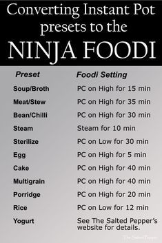 How to Use the Ninja Foodi ~ Volume One: Getting started Want to know how to use the Ninja Foodi? This is a getting started guide for beginners. A must read for new Foodi owners, especially if you are new to Pressure Cooking! Ninja Recipes, Healthy Recipes, Crockpot Recipes, Cooking Recipes, Grilling Recipes, Tailgating Recipes, Crockpot Dishes, Barbecue Recipes, Barbecue Sauce