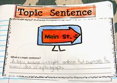 Mini Lesson - blog post on topic sentences