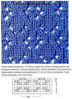 How to Knit the Diagonal Chevron Zigzag Knit Stitch Pattern Lace Knitting Stitches, Lace Knitting Patterns, Knitting Charts, Lace Patterns, Loom Knitting, Knitting Socks, Knitting Designs, Knitting Projects, Stitch Patterns
