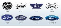 Ford Logo evolution #change #time #cars #vehicle #automotive #branding