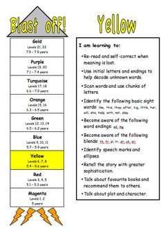 READING Reading Levels Explained New Zealand reading books are levelled according to colour and number. Based on the National Standard. Reading Goals, Reading Levels, Guided Reading, Purple Meaning, Reading Recovery, Reading Resources, Letter Sounds, Word Families, Initial Letters