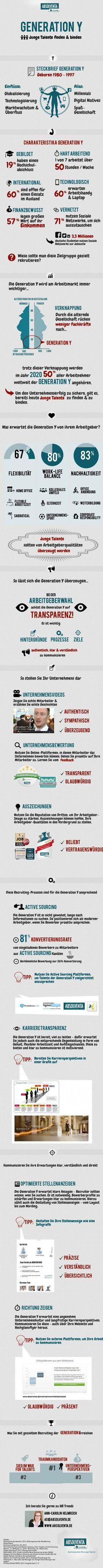 managing gen y in the workplace the o jays infografik generation y junge talente finden binden hrweb