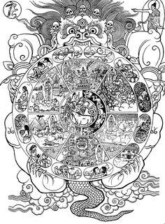 Tibetan Wheel of Life (line drawing), via www.fwbo-nyc.org