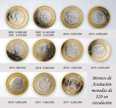 Old Coins Worth Money, Mexican Peso, Handsome Arab Men, Gold Money, Aztec Art, Coin Worth, Ms Gs, Coin Collecting, History Facts