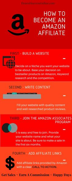 Step by Step guide on How To Become An Amazon Affiliate. Read more on my site. Ways To Earn Money, Earn Money From Home, Make Money Online, How To Make Money, How To Become, Building A Website, Read More, Affiliate Marketing, Success