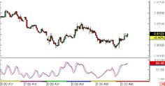 #Forexnews Potential Short-Term Forex Reversal on AUDUSD http://www.forexminute.com/technical-analysis-reports/potential-short-term-forex-reversal-audusd-jan-8-2015-52907