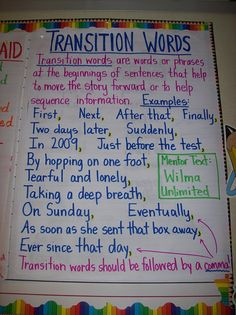 Really great anchor charts for writing workshop and for reading