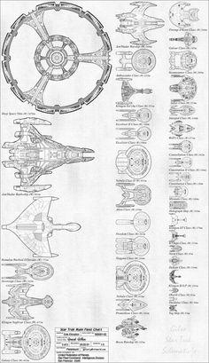 Star Trek Main Fleet Chart