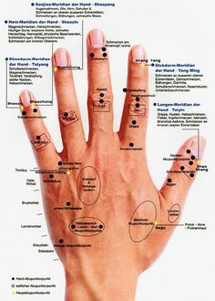 Shiatsu Massage – A Worldwide Popular Acupressure Treatment - Acupuncture Hut Health And Fitness Articles, Health Tips, Health Fitness, Ear Reflexology, Acupressure Treatment, Gym Workout For Beginners, Alternative Treatments, Massage Therapy, Tai Chi