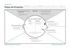 Mapa de Empatia: O que é  https://analistamodelosdenegocios.com.br/mapa-de-empatia-o-que-e/