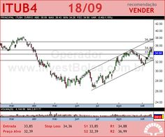 ITAUUNIBANCO - ITUB4 - 18/09/2012 #ITUB4 #analises #bovespa