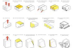 Beechwood West → Pollard Thomas Edwards Form Architecture, Architecture Diagrams, Concept Diagram, Arches, Presentation, Layout, Design, Concept, Concept Architecture