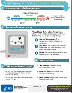 Vaccine Temperature Best Practices for Frozen Vaccines—Fahrenheit (F)  [2 pages] This fact sheet illustrates best storage practices for refrigerated vaccines. While it is a CDC-developed and branded fact sheet, there is an area where you can insert your agency's logo.  http://www.cdc.gov/vaccines/recs/storage/downloads/temp-frozen.pdf