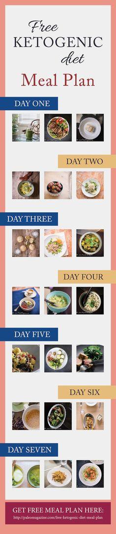 Free ketogenic diet meal plan infographic #keto #mealplan #infographic http://paleomagazine.com/free-ketogenic-diet-meal-plan