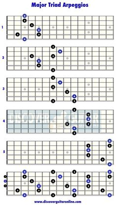 Major Triad Arpeggios: 5 patterns   Discover Guitar Online, Learn to Play Guitar