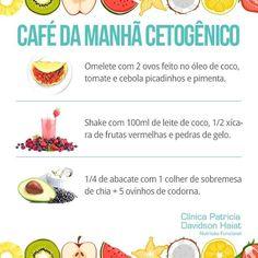 dieta cetosisgenica cardapio frutas permitidas