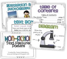 This is a great resource for teaching the text features of informational text! 3 Tips for Teaching Common Core Non-Fiction – Place Posters as References