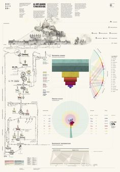 Literature + Data + Infographic: All Hope Abandon Ye Who Enter Here
