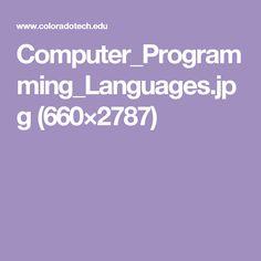 Computer_Programming_Languages.jpg (660×2787)