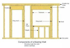 framing a wall for a new door Stuff I want to make Pinterest