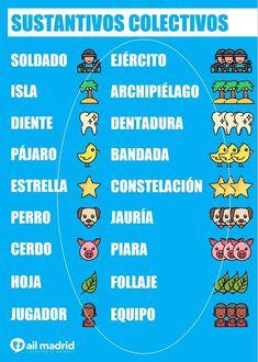 Teachers Corner, Dual Language, Class Activities, Teaching Spanish, Homeschool, Funny, Spanish, Frases, Vocabulary