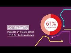 Video: Vodafone IoT Barometer 2016 - IoT Journaal