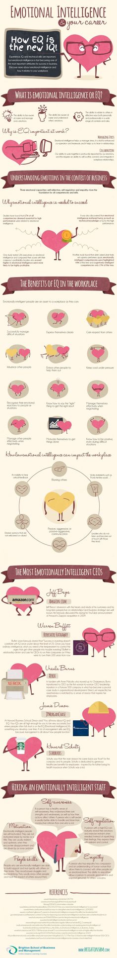 Emotional Intelligence and Your Career #Infographic #Career