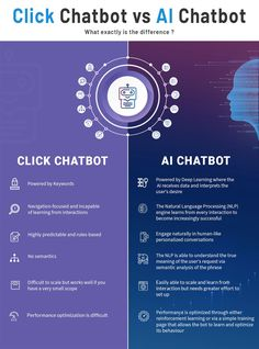 The term chatbot doesn't intrigue today as much as it did a decade ago.