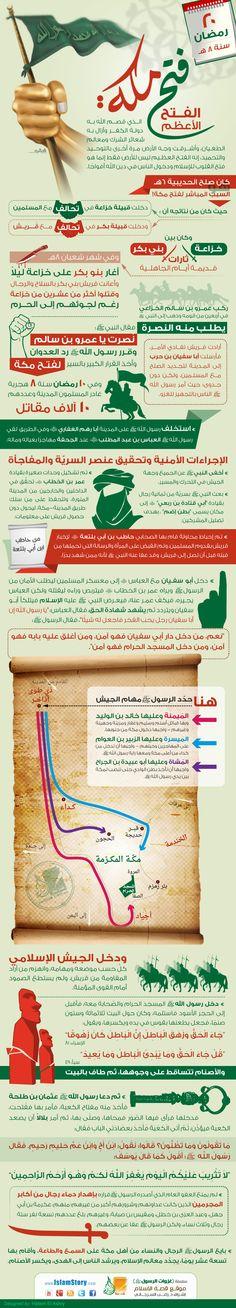 Islam Beliefs, Duaa Islam, Islam Religion, Islam Quran, Islam Muslim, Islamic Quotes On Marriage, Word Line, History Of Islam, Islamic Phrases