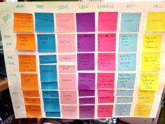 Organizing the Large Family Homeschool:  Schedules and Planners