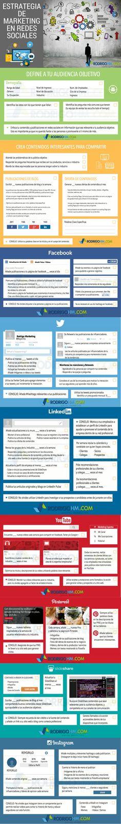 Estrategia de marketing en redes sociales... #SocialMediaOP #Marketing #SocialMedia