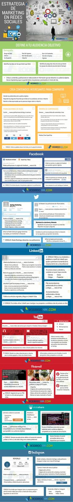 Estrategia de marketing en redes sociales... #SocialMediaOP #Marketing #SocialMedia