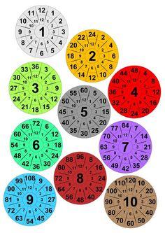Multiplication Fact Wheels - M Teaching Multiplication, Teaching Math, Multiplication Chart, Math Worksheets, Math Activities, Math Formulas, Math Help, Homeschool Math, 3rd Grade Math