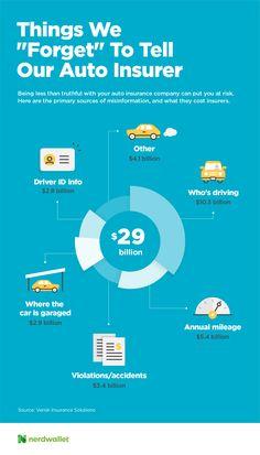 7 best insurance images autos car insurance tips driving teen rh pinterest com