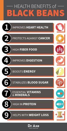 Black Beans Health Benefits List