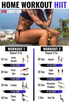 You don't need to head to a fitness studio for a full-body HIIT workout - Fast Hiit Workout Videos, Intense Cardio Workout, Cardio Yoga, Full Body Hiit Workout, Hiit Workout At Home, Band Workout, At Home Workouts, Studio Workouts, Kickboxing Workout