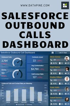 Monitor, analyze, and optimize all relevant aspects of customer relationship management with powerful Salesforce dashboards. Salesforce Developer, Kpi Dashboard, Dashboard Examples, Microsoft Excel, Corporate Strategy, Customer Relationship Management, Business Requirements, Business Emails