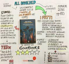 La recensione #grafica di #GiorniDiFuoco di #RyanGattis. #Guanda #citazione #libro #GoodBook