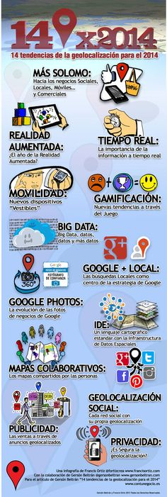 Infografia 14 tendencias geolocalización 2014 Francis Ortiz y contenido Gersón Beltrán