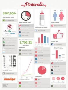 Pinterest Demograhpic Infographic