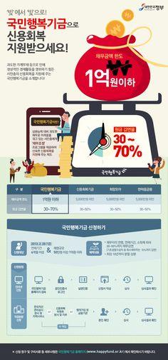 '빚'에서 '빛'으로~ 국민행복기금! (자료출처: 금융위원회, 제작:대한민국 정부포털 www.korea.go.kr)
