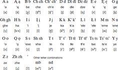 Mescalero-Chiricahua pronunciation