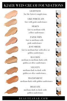 "Not sure which of our best selling Kjaer Weis foundations is for you? This handy guide should help! Includes all of the available shades (plus newly released shades ""Lightness"" and ""Transparent""). Available at www.BeauTeaBar.com"